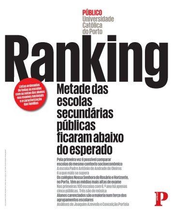 ranking - Direção Regional de Educação do Norte