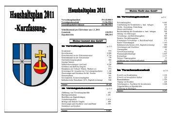Haushaltprospekt 2011.pdf - Ubstadt-Weiher