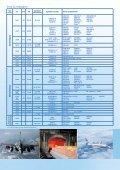 UGITECH Les solutions Inox pour l'aéronautique - Page 3