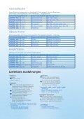 Lösungen aus nichtrostendem Edelstahl UGIPURE® - Ugitech - Seite 3