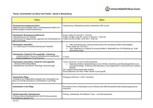 Thema: Vereinbarkeit von Beruf und Familie - aktuell in Bearbeitung
