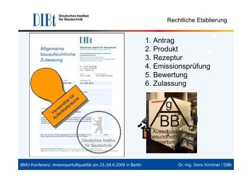 Dr Ing Doris Kirchner Allgemeine Bauaufsichtliche Zulassung Dibt