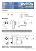 Prospekt VID10A - Varimax AG - Seite 2