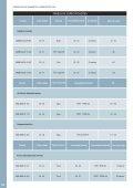 Catalogo de Resinas - Page 6
