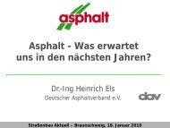 Asphalt - was erwartet uns in den nächsten Jahren