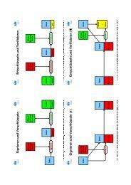 3.8: Kryptografie-Folien