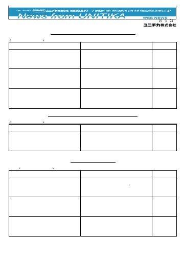 役員及び執行役員人事 - ユニチカ