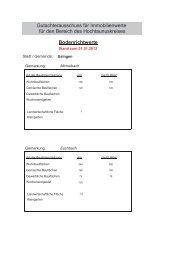 Gutachterausschuss für Immobilienwerte für den ... - Stadt Usingen