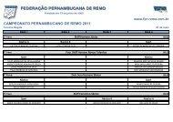 www.fpr-remo.com.br CAMPEONATO PERNAMBUCANO DE REMO ...