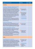 Checkliste für Firmen - Seite 6