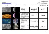 Merkur Venus Erde Erdmond