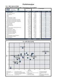 MAK 2005 Grosso Portfolio-Analysen - VDZ
