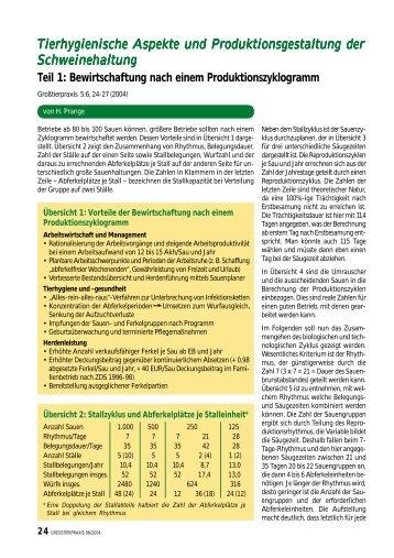 Tierhygienische Aspekte und Produktionsgestaltung der ... - Vetion.de