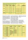 Tierhygienische Aspekte und Produktionsgestaltung der ... - Vetion.de - Seite 3