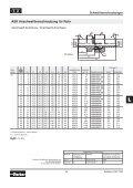 Ermeto Original Schweiß- verschraubungen - Seite 5
