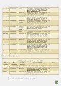 Acidentes de Trabalho Mortais - UGT - Page 5