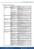 manual - CLEAR CFTV – Soluções Integradas para Segurança - Page 6