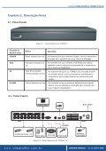 manual - CLEAR CFTV – Soluções Integradas para Segurança - Page 7