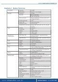 MANUAL DO USUÁRIO - CLEAR CFTV - Page 5