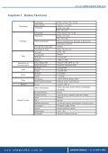 manual - CLEAR CFTV – Soluções Integradas para Segurança - Page 4