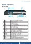 manual - CLEAR CFTV – Soluções Integradas para Segurança - Page 5