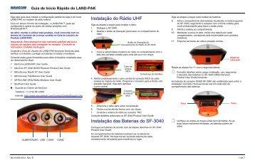 Guia de Início Rápido do LAND-PAK