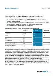 voestalpine Medieninformation 2009-11-19