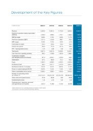 Key figures 2010/11 (218 KB) - voestalpine