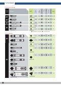 Schneidwerkzeuge & Werkzeughalter - Voha- Tosec Werkzeuge ... - Seite 6