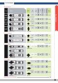 Schneidwerkzeuge & Werkzeughalter - Voha- Tosec Werkzeuge ... - Seite 7