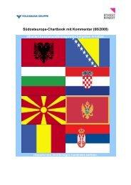 Südosteuropa-Chartbook mit Kommentar (08/2008) - Volksbank AG
