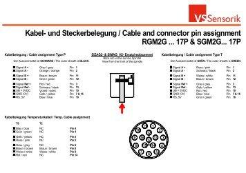 Magnetic gear wheel encoder SGM2G-A with anlog ... - VS Sensorik