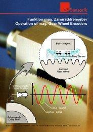 Magnetische Drehgeber: Aufbau & Funktion - VS Sensorik