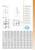 Fleischereimaschinen - waagen-faber.de: waagen-faber.de - Seite 7