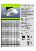 Visual Solution 4 Retail - Visual Manufacturing Pianezzi GmbH - Seite 5