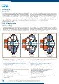 Acoplamentos Hidráulicos - rolamentos cbf - Page 6