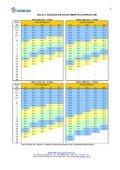 Acoplamento de Dupla Cruzeta - ACRIFLEX - Acoplamentos Flexíveis - Page 2
