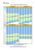 Catalogo Acoplamentos Acrifex AD - ACRIFLEX - Acoplamentos ... - Page 2