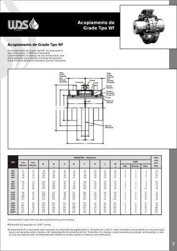 Acoplamento de Grade Tipo WF - WDS Acoplamentos