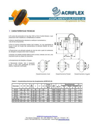 Catalogo Acoplamentos Acriflex AX - Cubo Normal
