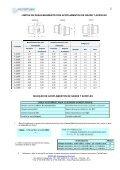Catálogo Acoplamento Acriflex Grade T _ Pronto - Page 2