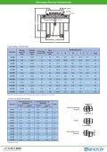 Acoplamentos de Grades Elásticas Acopalmentos de Engrenagem - Page 7