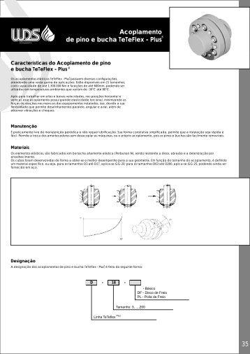 Acoplamento de pino e bucha TeTeFlex - Plus - WDS Acoplamentos