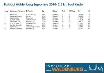 Parklauf Waldenburg Ergebnisse 2010- 2,5 km Lauf Kinder