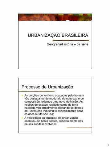 URBANIZAÇÃO BRASILEIRA Processo de Urbanização - Univap