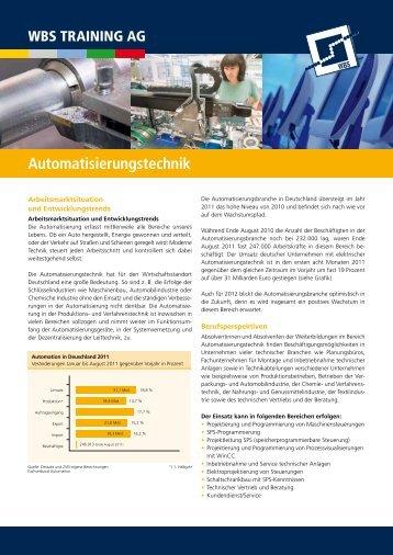 Download Produktblatt zur Weiterbildungen ... - WBS Training AG