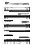 Pozidriv - Seite 5