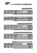 Pozidriv - Seite 6