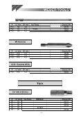 Pozidriv - Seite 7