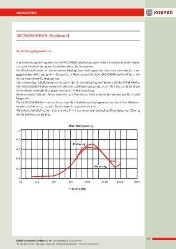 MICROSORBER-Stellwand - von Moos Schallschutztechnik GmbH